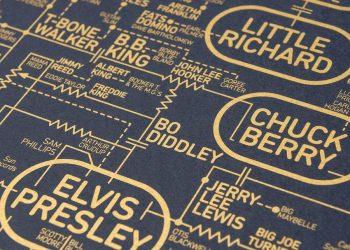 blueprint, tapestry